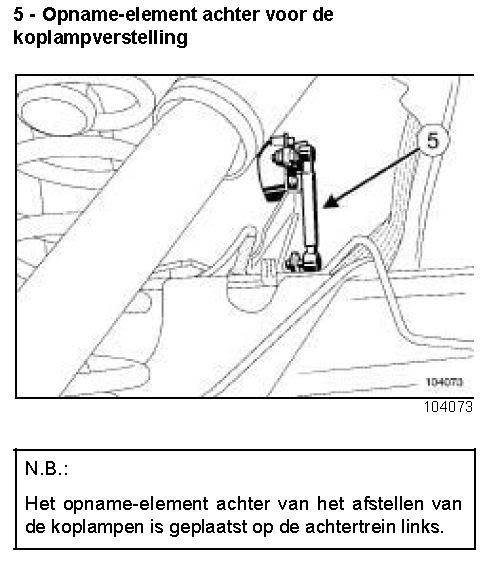 vergrendelen xenon hoogte instelling? - RENAULT forum